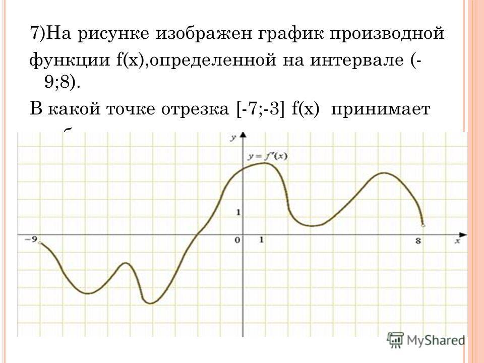 7)На рисунке изображен график производной функции f(x),определенной на интервале (- 9;8). В какой точке отрезка [-7;-3] f(x) принимает наибольшее значение.