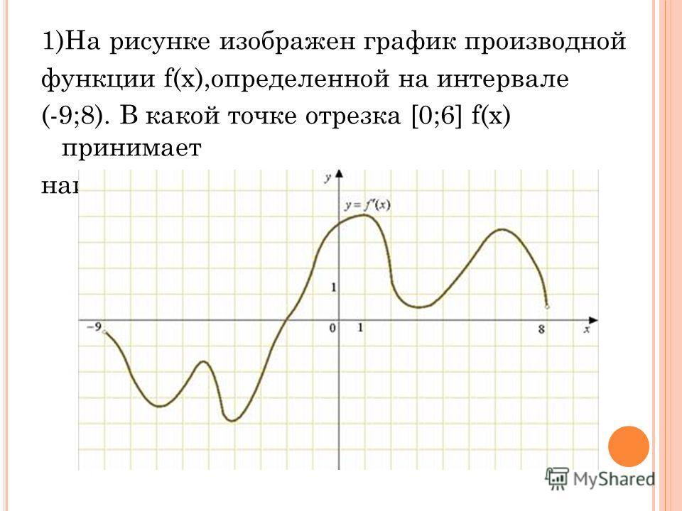 1)На рисунке изображен график производной функции f(x),определенной на интервале (-9;8). В какой точке отрезка [0;6] f(x) принимает наибольшее значение.