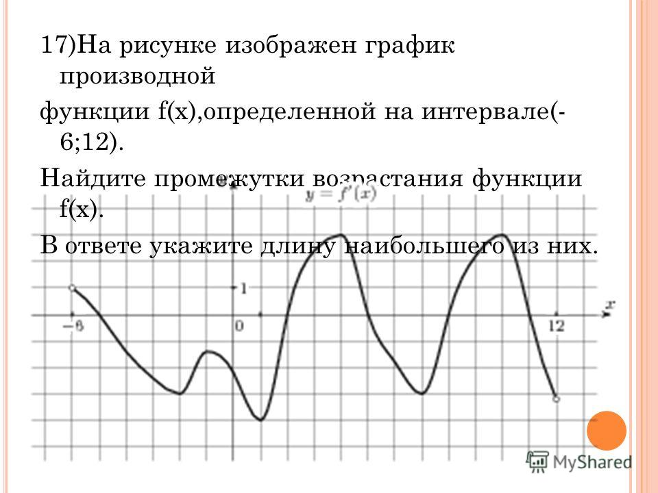 17)На рисунке изображен график производной функции f(x),определенной на интервале(- 6;12). Найдите промежутки возрастания функции f(x). В ответе укажите длину наибольшего из них.