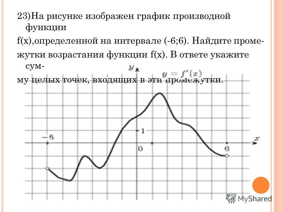 23)На рисунке изображен график производной функции f(x),определенной на интервале (-6;6). Найдите проме- жутки возрастания функции f(x). В ответе укажите сум- му целых точек, входящих в эти промежутки.