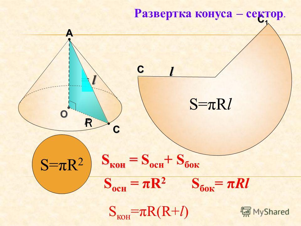 А О l С r С С1С1С1С1 l = l= l= l= l S=πR2S=πR2 S=πRlS=πRl S кон = S кон = S осн + S бок R Развертка конуса – сектор. S осн = πR 2 S бок = πRl S кон =πR(R+l)