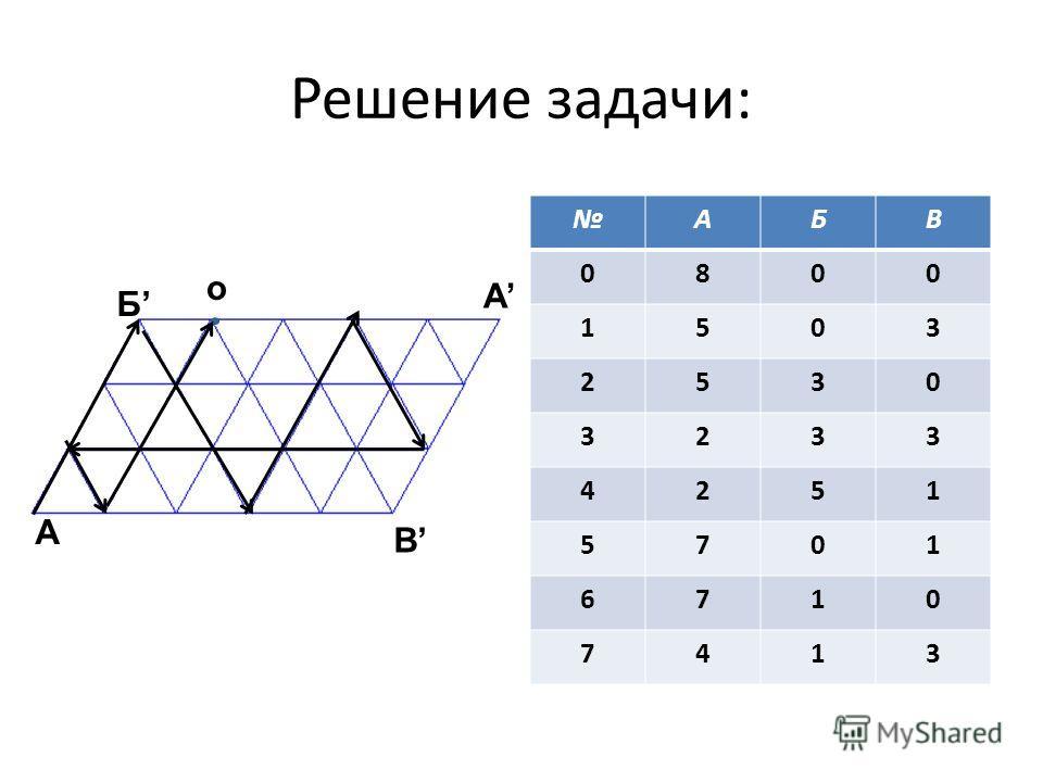 Решение задачи: АБВ 0800 1503 2530 3233 4251 5701 6710 7413 Б А В А о