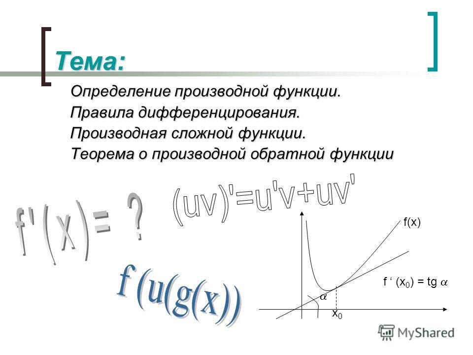 Тема: Определение производной функции. Правила дифференцирования. Производная сложной функции. Теорема о производной обратной функции f(x) f (x 0 ) = tg x0x0