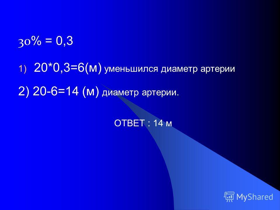 30 % = 0,3 1) 20*0,3=6(м) уменьшился диаметр артерии 2) 20-6=14 (м) диаметр артерии. ОТВЕТ : 14 м