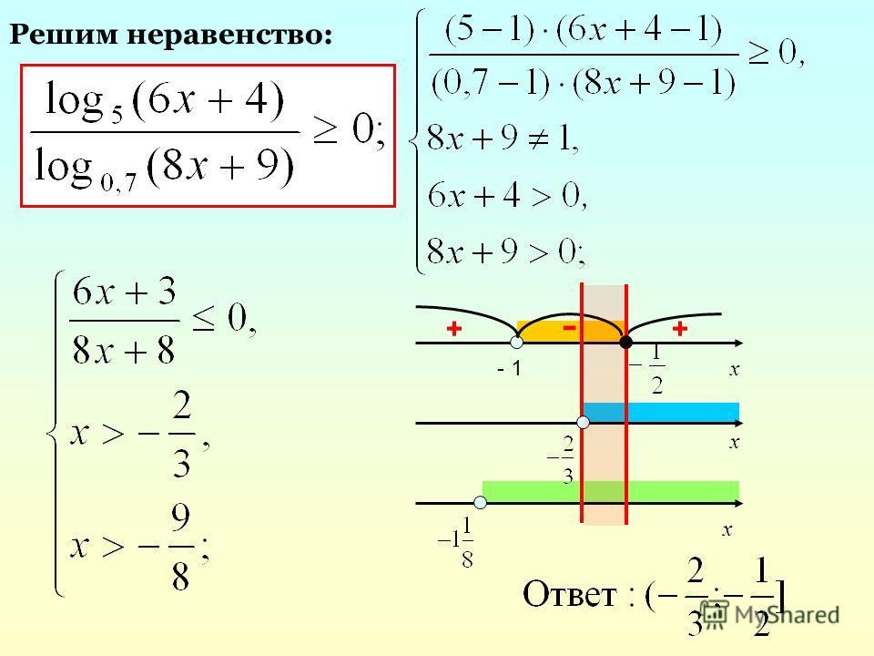 x - 1 - ++ x x Решим неравенство: