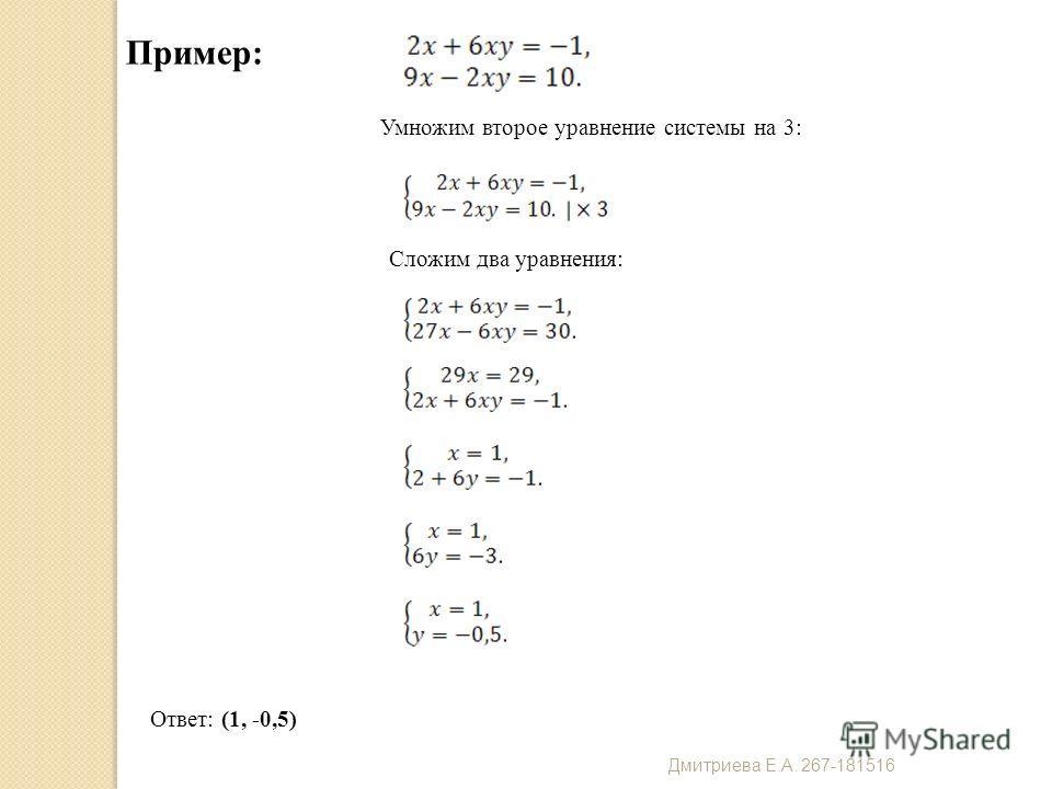 Пример: Умножим второе уравнение системы на 3: Сложим два уравнения: Ответ: (1, -0,5) Дмитриева Е. А. 267-181516