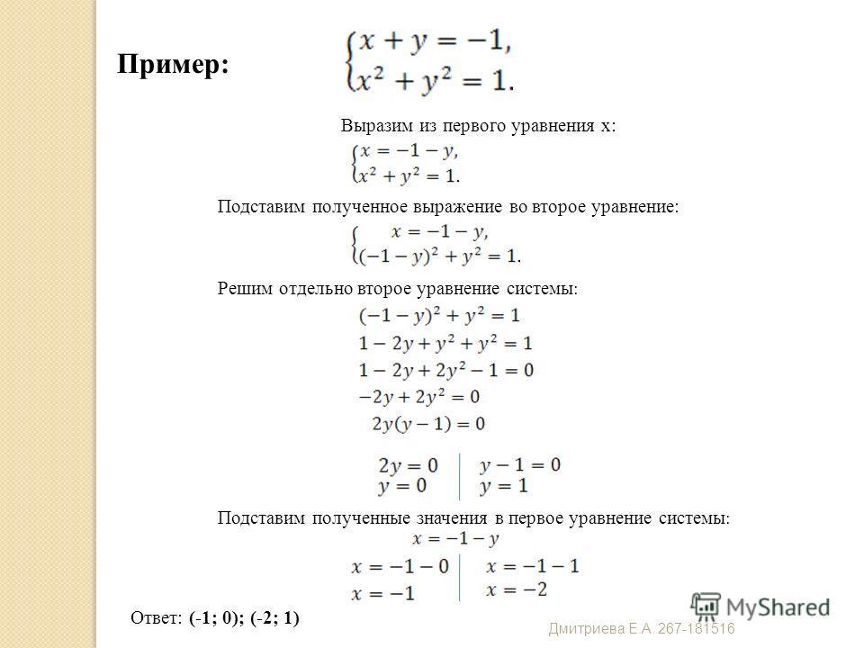 Пример: Выразим из первого уравнения x: Подставим полученное выражение во второе уравнение: Решим отдельно второе уравнение системы : Ответ: (-1; 0); (-2; 1) Подставим полученные значения в первое уравнение системы : Дмитриева Е. А. 267-181516