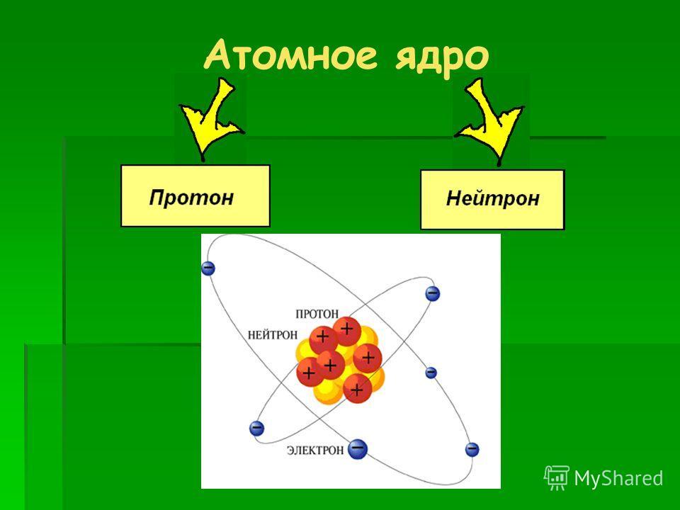 Атомное ядро