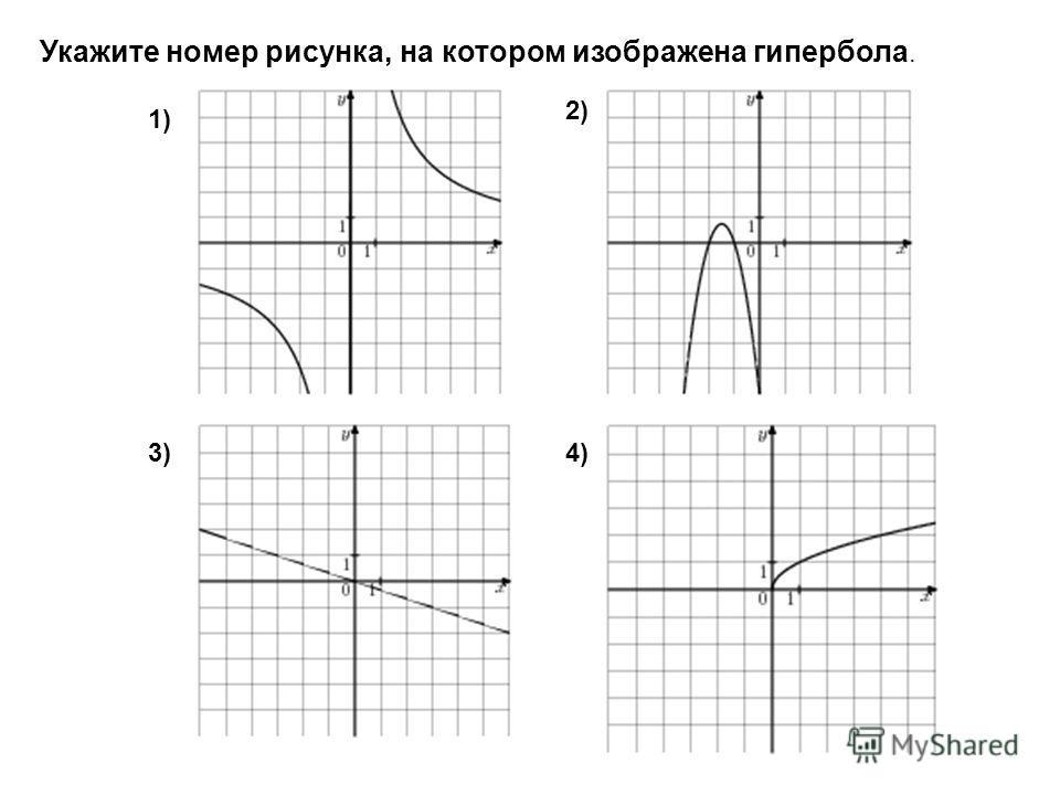 Укажите номер рисунка, на котором изображена гипербола. 1) 2)2) 3)3)4)4)