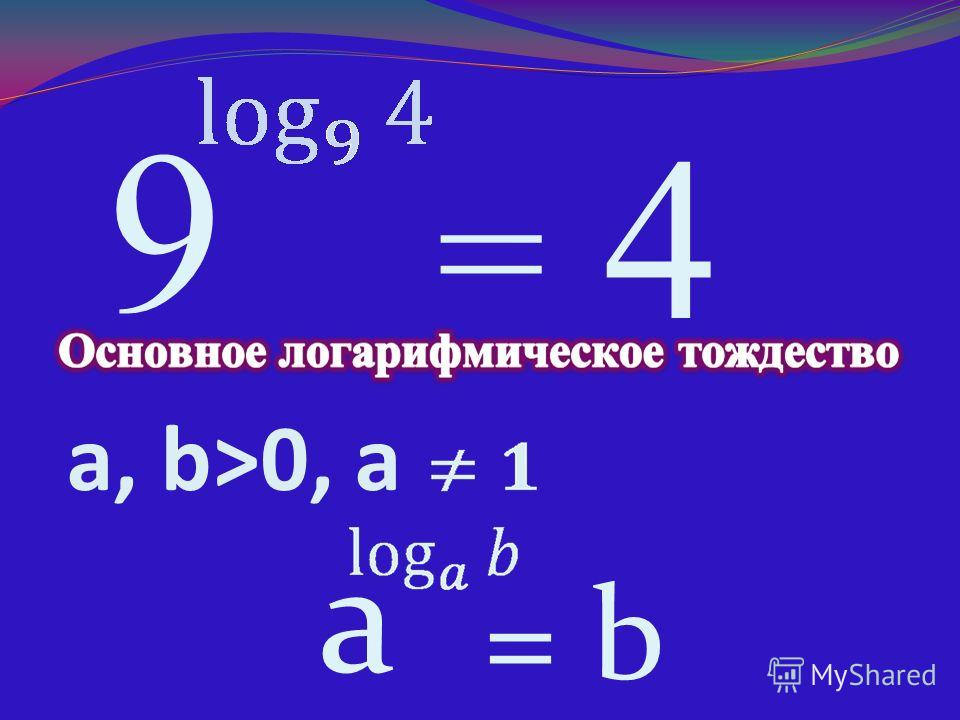 Вывод a, b>0, a 1 и p 0