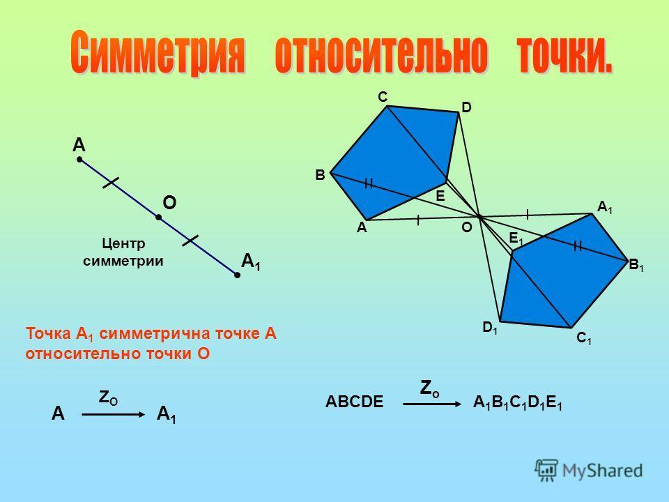 О А А1А1 Центр симметрии Точка А 1 симметрична точке А относительно точки О АА1А1 ZOZO А В С D E O D1D1 C1C1 B1B1 А1А1 E1E1 ABCDE ZoZo A1B1C1D1E1A1B1C1D1E1