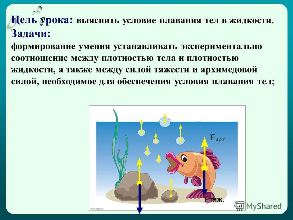 Цель урока: выяснить условие плавания тел в жидкости. Задачи: формирование умения устанавливать экспериментально соотношение между плотностью тела и плотностью жидкости, а также между силой тяжести и архимедовой силой, необходимое для обеспечения усл
