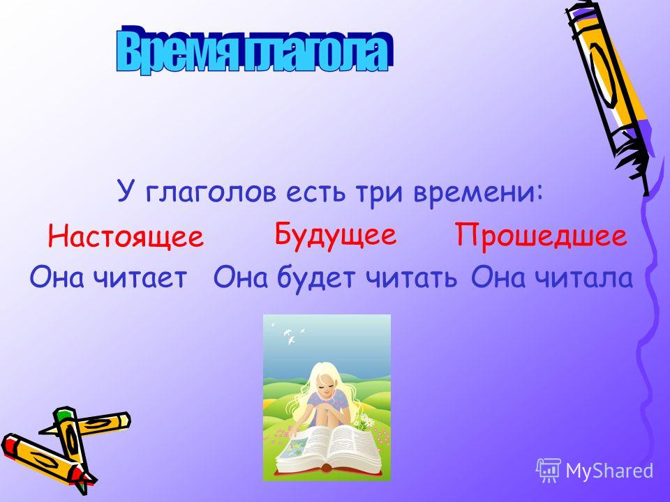 У глаголов есть три времени: Настоящее Будущее Прошедшее Она читает Она будет читать Она читала