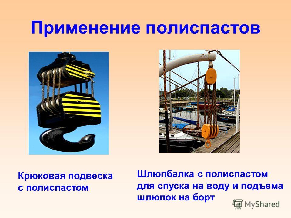 Применение полиспастов Крюковая подвеска с полиспастом Шлюпбалка с полиспастом для спуска на воду и подъема шлюпок на борт
