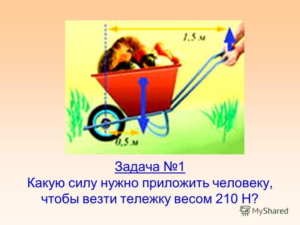 Задача 1 Какую силу нужно приложить человеку, чтобы везти тележку весом 210 Н?