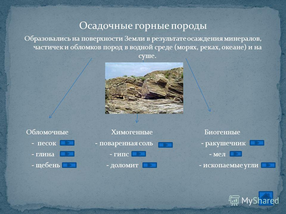 Осадочные горные породы Образовались на поверхности Земли в результате осаждения минералов, частичек и обломков пород в водной среде (морях, реках, океане) и на суше. Обломочные Химогенные Биогенные - песок - поваренная соль - ракушечник - глина - ги