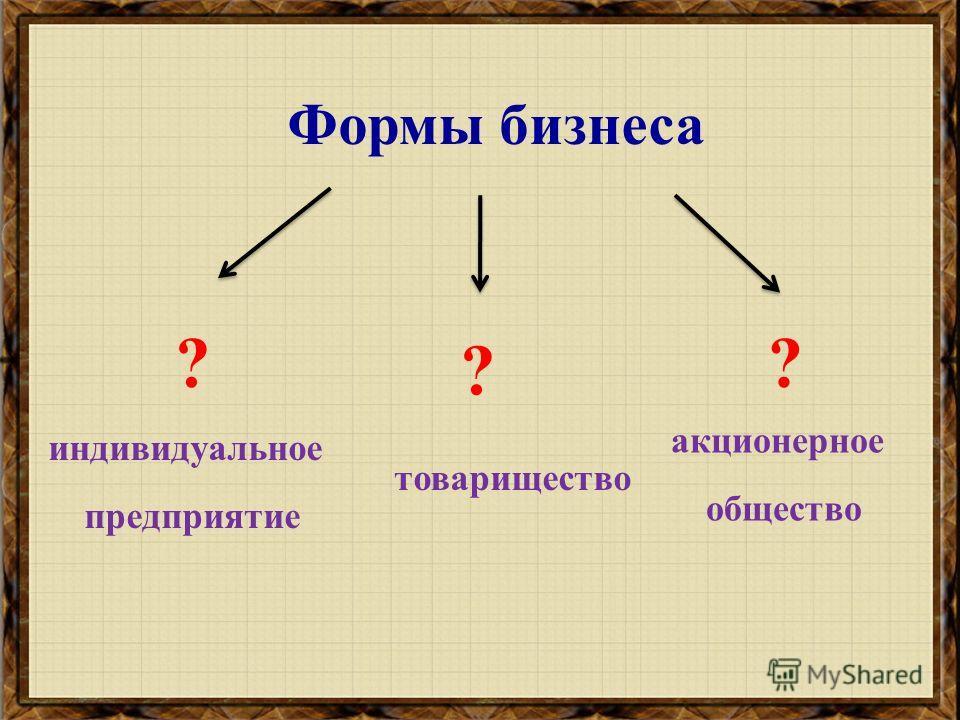 Формы бизнеса ? ? ? индивидуальное предприятие товарищество акционерное общество