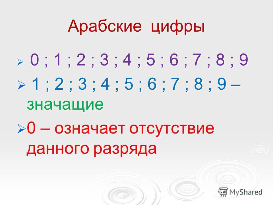 Арабские цифры 0 ; 1 ; 2 ; 3 ; 4 ; 5 ; 6 ; 7 ; 8 ; 9 0 ; 1 ; 2 ; 3 ; 4 ; 5 ; 6 ; 7 ; 8 ; 9 1 ; 2 ; 3 ; 4 ; 5 ; 6 ; 7 ; 8 ; 9 – значащие 1 ; 2 ; 3 ; 4 ; 5 ; 6 ; 7 ; 8 ; 9 – значащие 0 – означает отсутствие данного разряда 0 – означает отсутствие данно