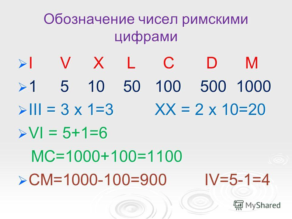 Обозначение чисел римскими цифрами I V X L C D М I V X L C D М 1 5 10 50 100 500 1000 1 5 10 50 100 500 1000 III = 3 х 1=3 ХХ = 2 х 10=20 III = 3 х 1=3 ХХ = 2 х 10=20 VI = 5+1=6 VI = 5+1=6 МС=1000+100=1100 МС=1000+100=1100 СМ=1000-100=900 IV=5-1=4 СМ