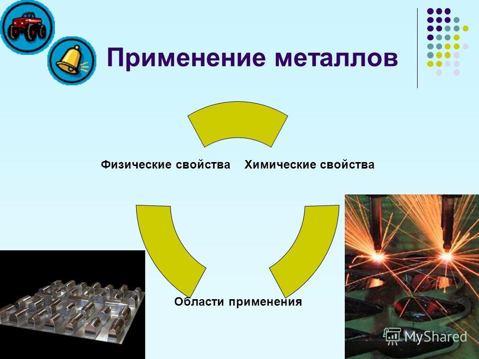 Применение металлов Химические свойства Области применения Физические свойства