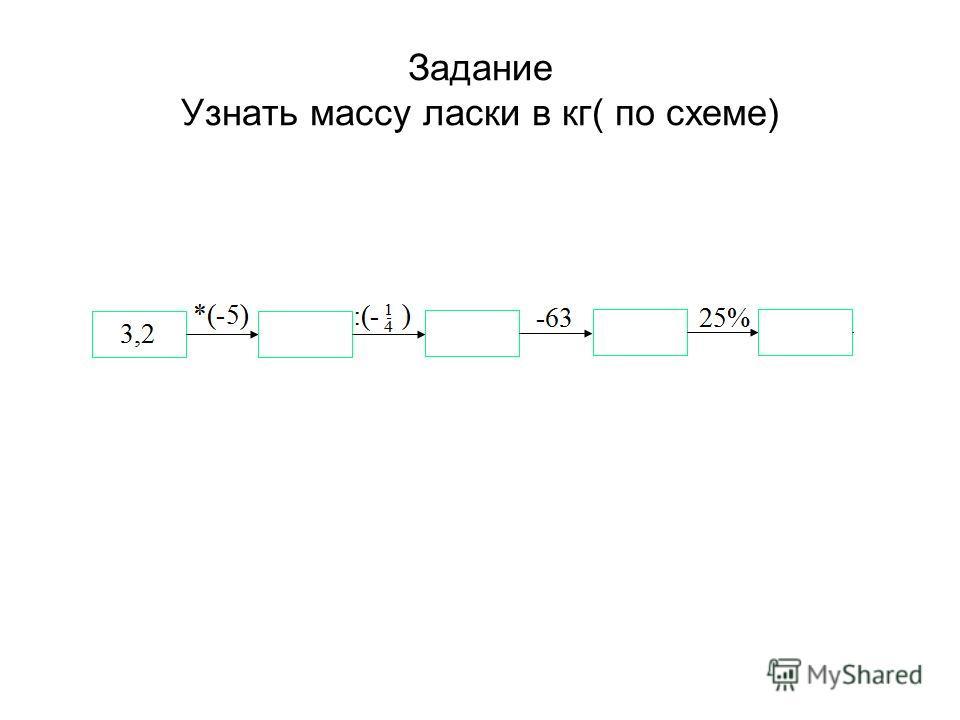 Задание Узнать массу ласки в кг( по схеме)