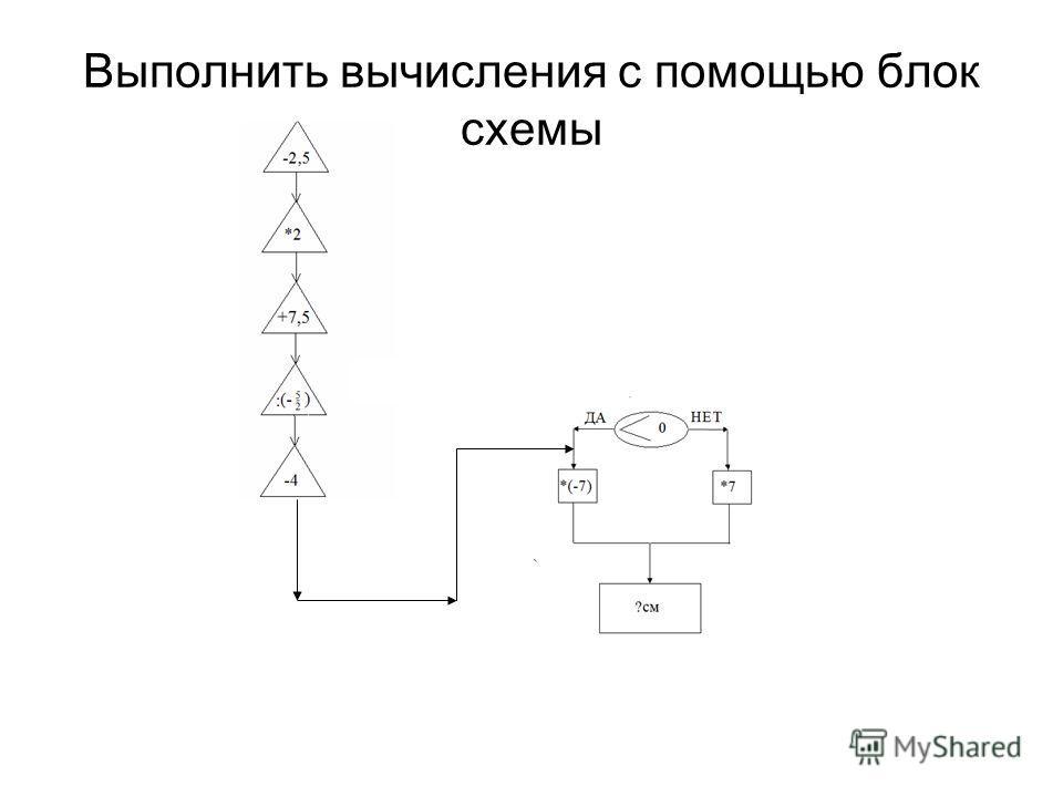 Выполнить вычисления с помощью блок схемы