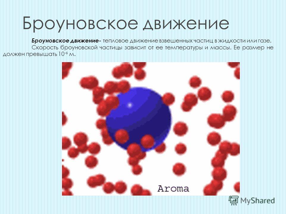 Броуновское движение Броуновское движение- тепловое движение взвешенных частиц в жидкости или газе. Скорость броуновской частицы зависит от ее температуры и массы. Ее размер не должен превышать 10 -6 м.
