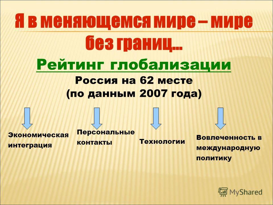Я в меняющемся мире – мире без границ... Рейтинг глобализации Россия на 62 месте (по данным 2007 года) Экономическая интеграция Персональные контакты Технологии Вовлеченность в международную политику
