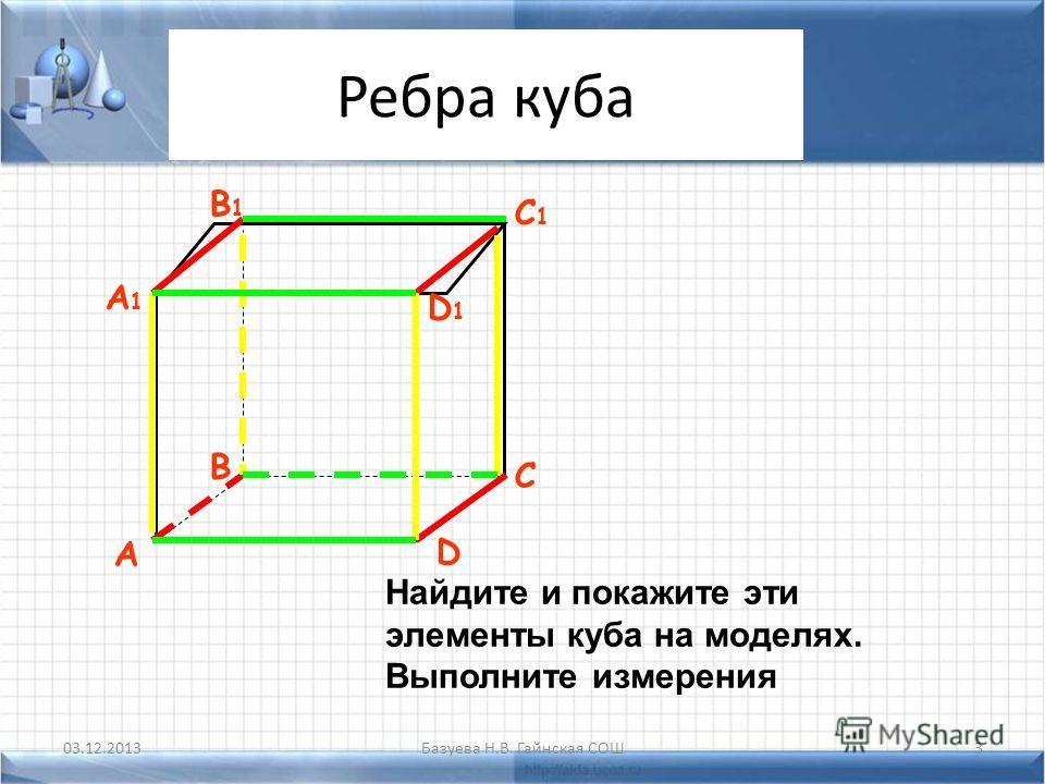 03.12.2013Базуева Н.В. Гайнская СОШ3 Ребра куба A D B C A1A1 D1D1 B1B1 C1C1 Найдите и покажите эти элементы куба на моделях. Выполните измерения