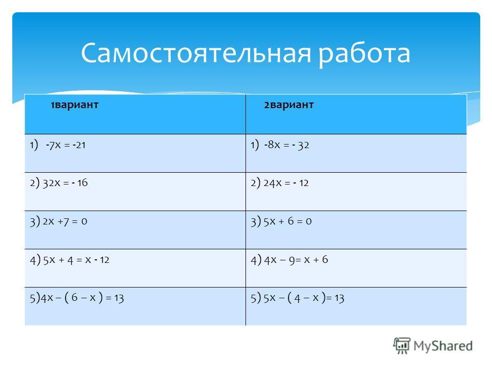 1вариант 2вариант 1) -7х = -211) -8х = - 32 2) 32х = - 162) 24х = - 12 3) 2х +7 = 03) 5х + 6 = 0 4) 5х + 4 = х - 124) 4х – 9= х + 6 5)4х – ( 6 – х ) = 135) 5х – ( 4 – х )= 13 Самостоятельная работа