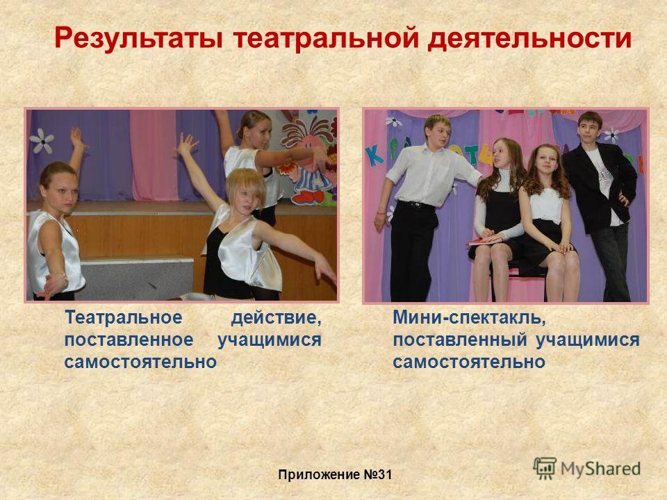 Результаты театральной деятельности Мини-спектакль, поставленный учащимися самостоятельно Театральное действие, поставленное учащимися самостоятельно Приложение 31