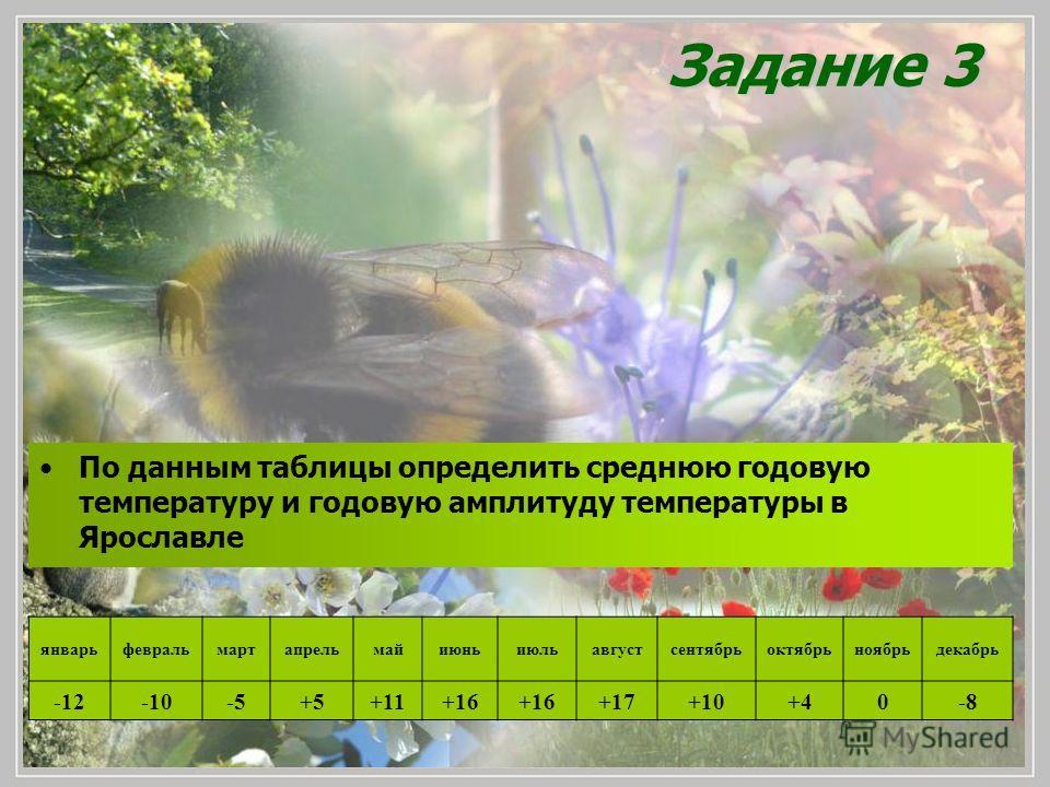 По данным таблицы определить среднюю годовую температуру и годовую амплитуду температуры в Ярославле январьфевральмартапрельмайиюньиюльавгустсентябрьоктябрьноябрьдекабрь -12-10-5+5+11+16 +17+10+40-8 Задание 3