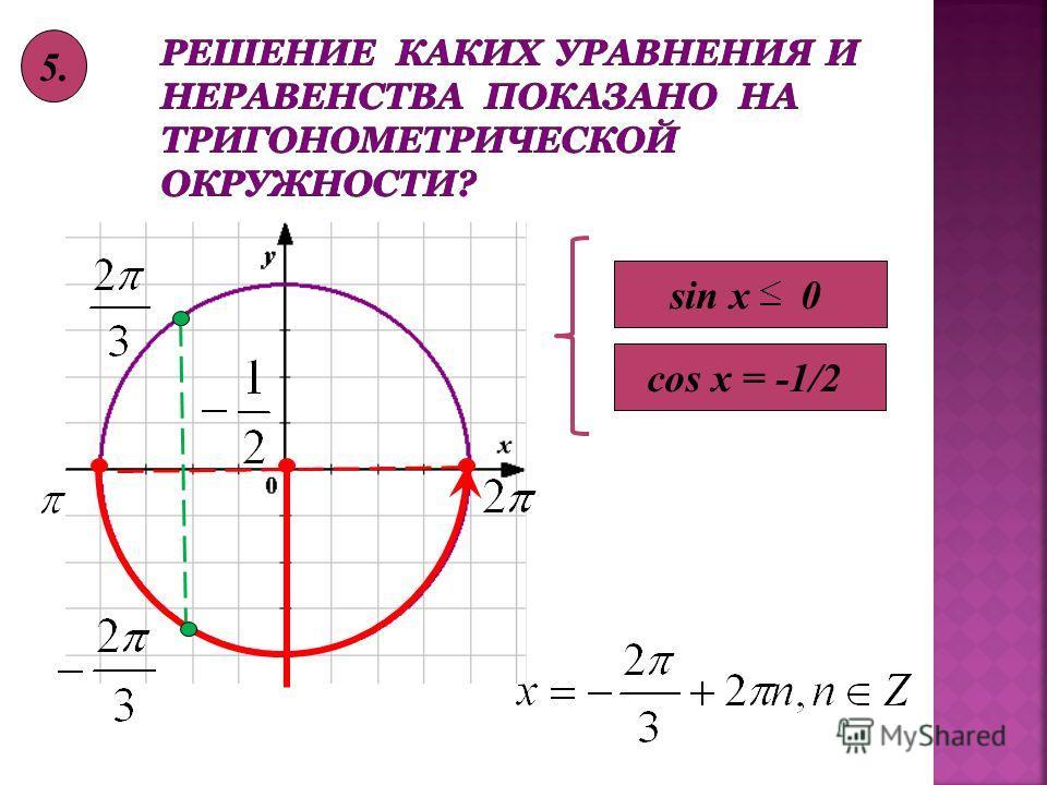 sin x 0 5. cos x = -1/2