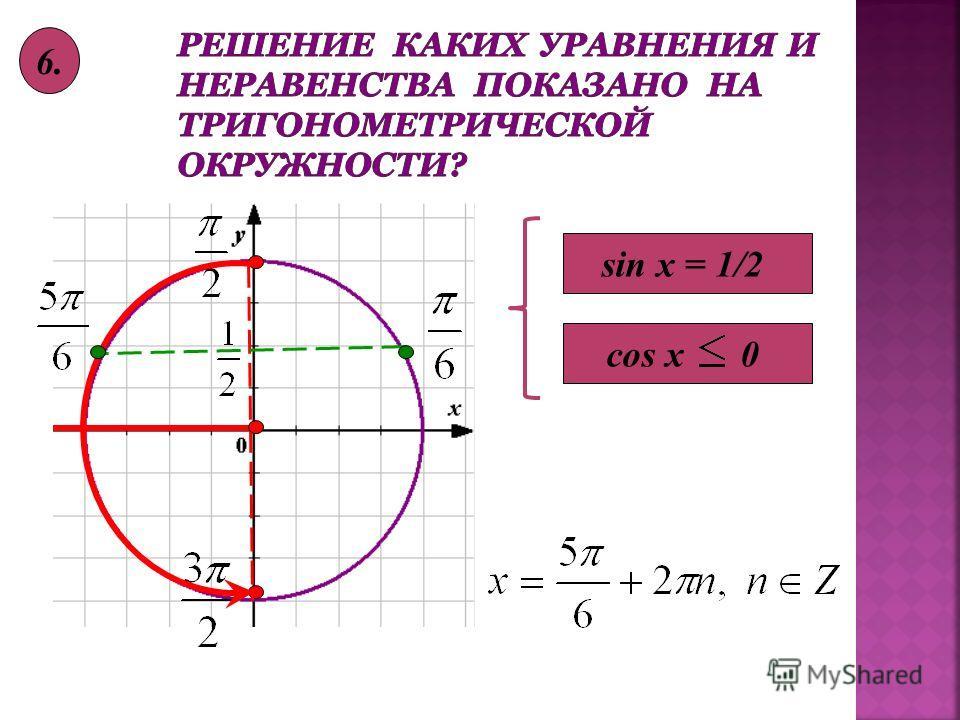 cos x 0 6. sin x = 1/2