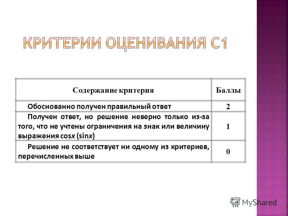 Содержание критерияБаллы Обоснованно получен правильный ответ 2 Получен ответ, но решение неверно только из-за того, что не учтены ограничения на знак или величину выражения cosx (sinx) 1 Решение не соответствует ни одному из критериев, перечисленных