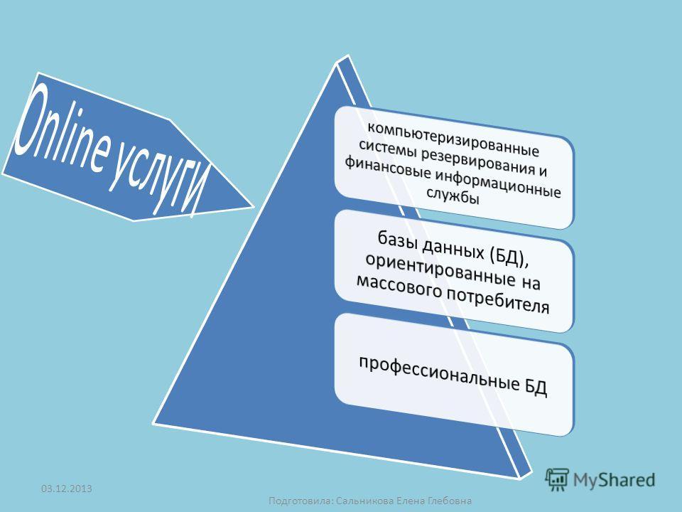 03.12.2013 Подготовила: Сальникова Елена Глебовна