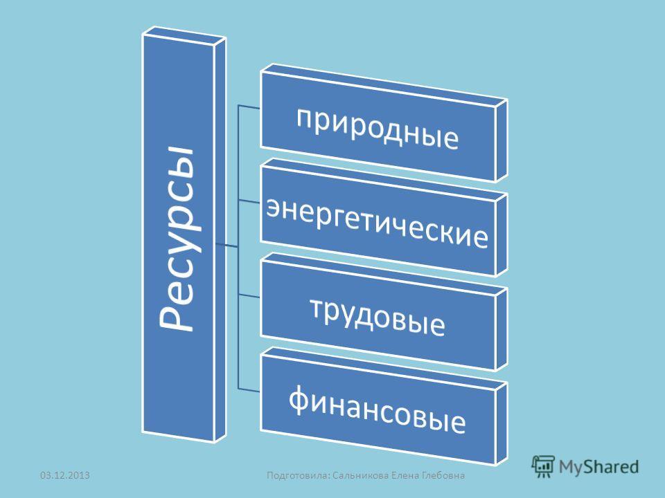 03.12.2013Подготовила: Сальникова Елена Глебовна