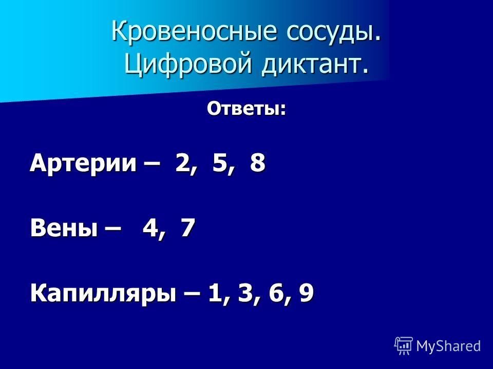 Кровеносные сосуды. Цифровой диктант. Ответы: Артерии – 2, 5, 8 Вены – 4, 7 Капилляры – 1, 3, 6, 9