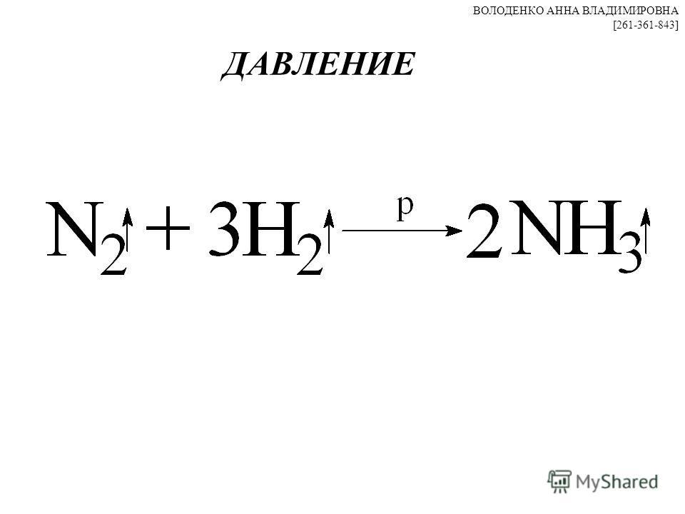 ДАВЛЕНИЕ ВОЛОДЕНКО АННА ВЛАДИМИРОВНА [261-361-843]