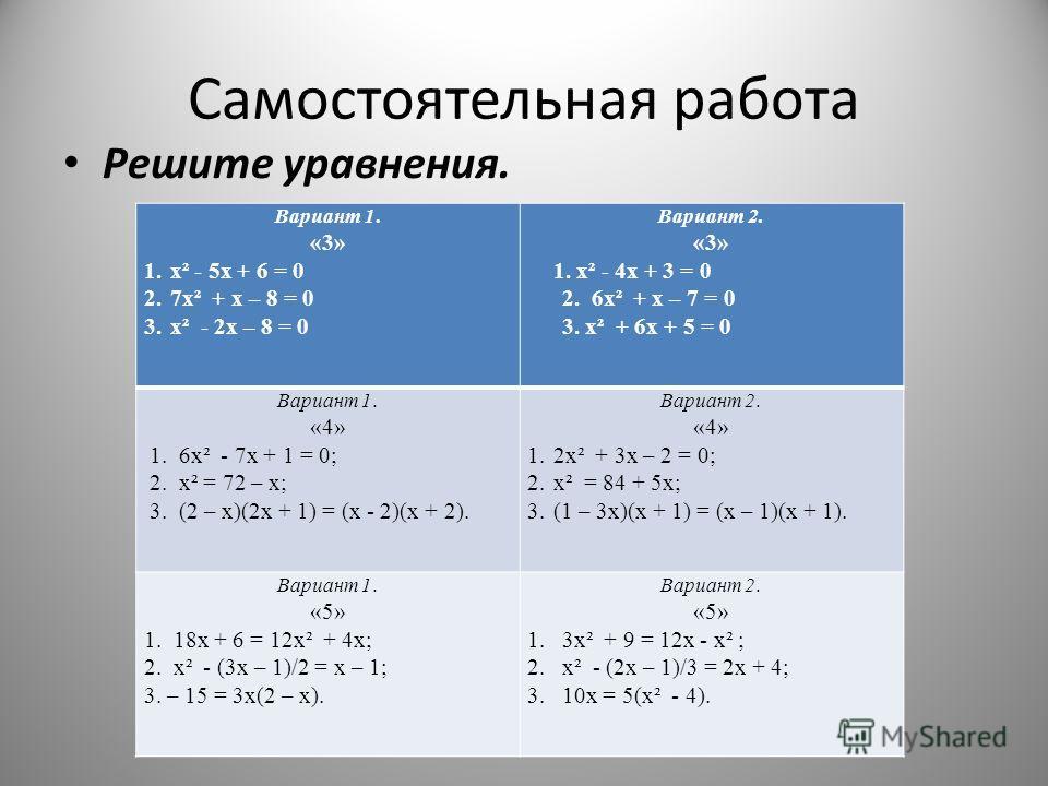 Самостоятельная работа Решите уравнения. Вариант 1. «3» 1.х² - 5х + 6 = 0 2.7х² + х – 8 = 0 3.х² - 2х – 8 = 0 Вариант 2. «3» 1. х² - 4х + 3 = 0 2. 6х² + х – 7 = 0 3. х² + 6х + 5 = 0 Вариант 1. «4» 1. 6х² - 7х + 1 = 0; 2. х² = 72 – х; 3. (2 – х)(2х +