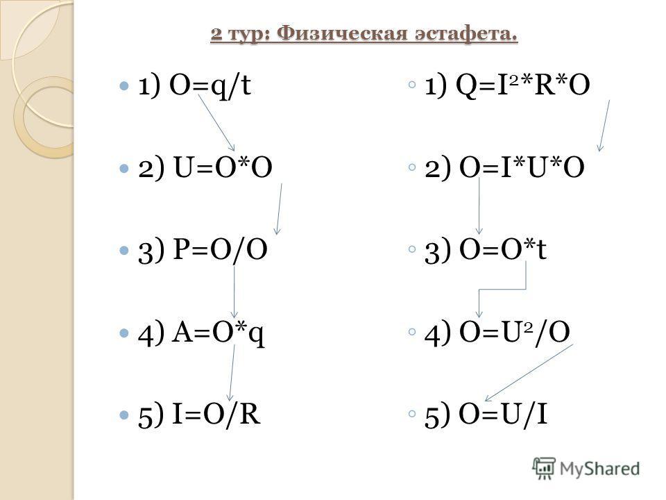 2 тур: Физическая эстафета. 1) O=q/t 2) U=O*O 3) P=O/O 4) A=O*q 5) I=O/R 1) Q=I 2 *R*O 2) O=I*U*O 3) O=O*t 4) O=U 2 /O 5) O=U/I