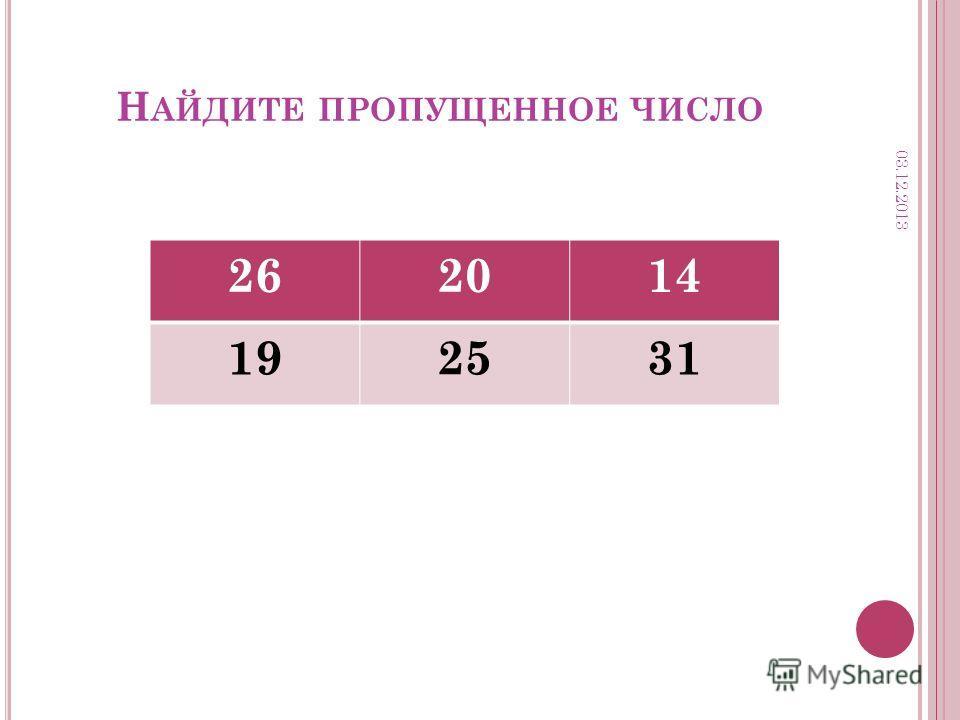 Н АЙДИТЕ ПРОПУЩЕННОЕ ЧИСЛО 262014 192531 03.12.2013