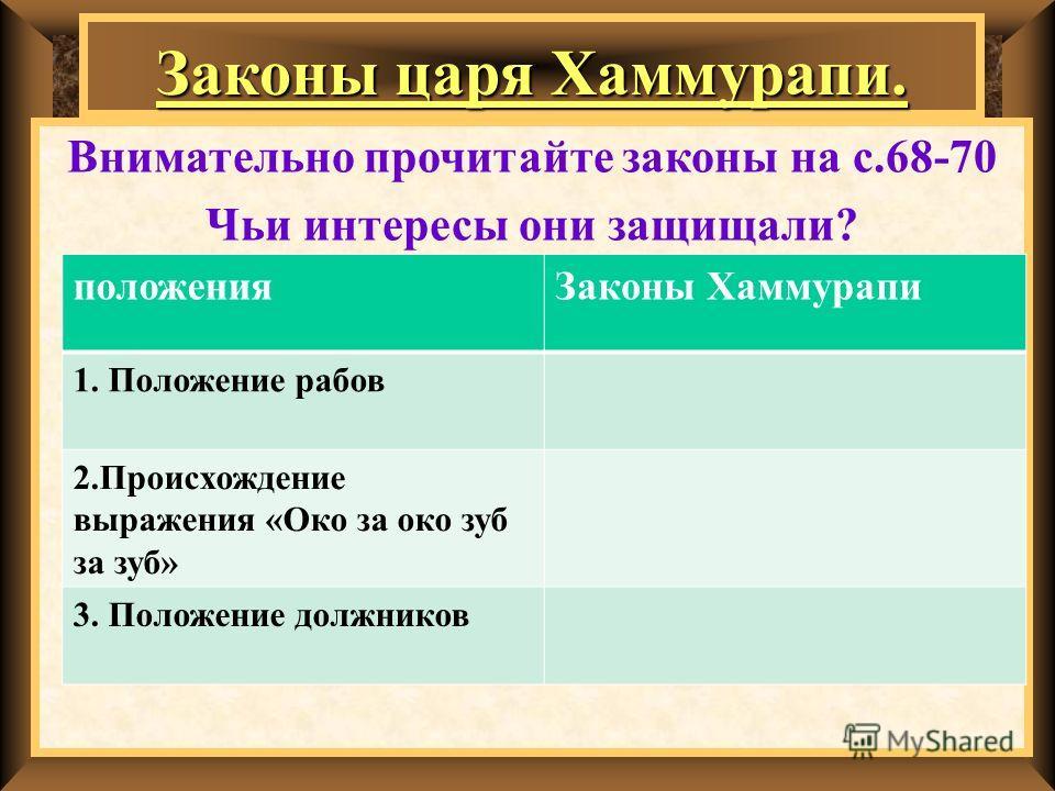 Законы царя Хаммурапи. Внимательно прочитайте законы на с.68-70 Чьи интересы они защищали? положенияЗаконы Хаммурапи 1. Положение рабов 2.Происхождение выражения «Око за око зуб за зуб» 3. Положение должников