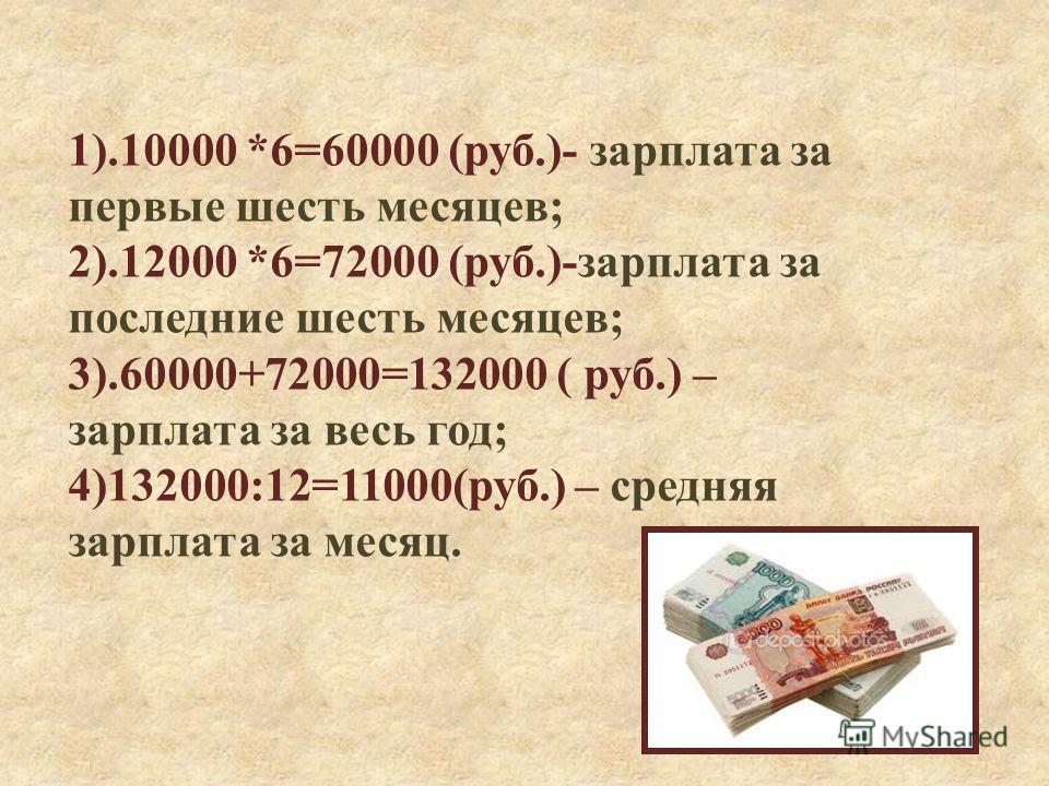 1).10000 *6=60000 (руб.)- зарплата за первые шесть месяцев; 2).12000 *6=72000 (руб.)-зарплата за последние шесть месяцев; 3).60000+72000=132000 ( руб.) – зарплата за весь год; 4)132000:12=11000(руб.) – средняя зарплата за месяц.