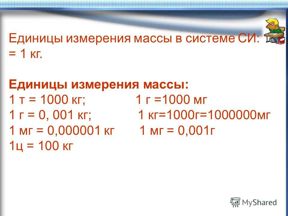 1 грамм = мг: