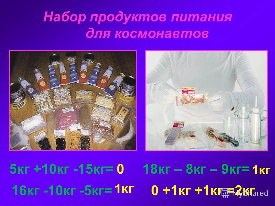 Набор продуктов питания для космонавтов 1 кг 18кг – 8кг – 9кг= 16кг -10кг -5кг= 1кг 5кг +10кг -15кг=0 0 +1кг +1кг =2кг