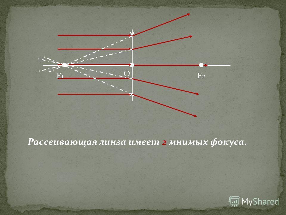 Рассеивающая линза имеет 2 мнимых фокуса. О F1F2