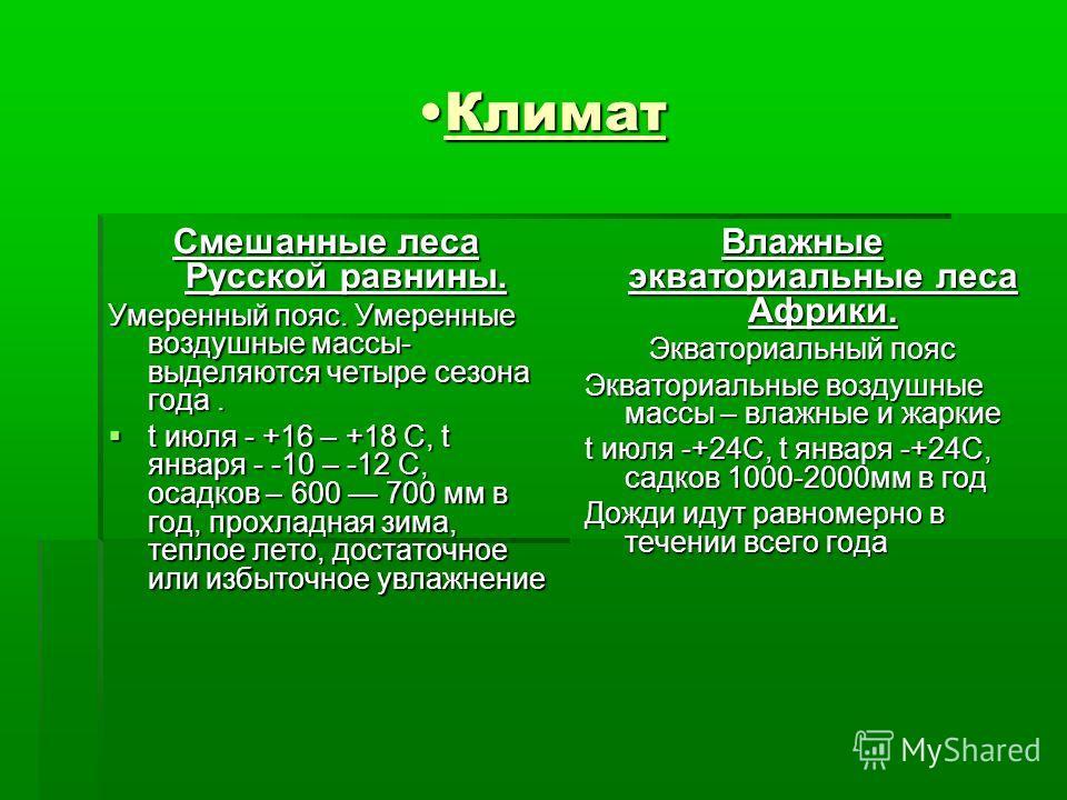 КлиматКлимат Смешанные леса Русской равнины. Умеренный пояс. Умеренные воздушные массы- выделяются четыре сезона года. t июля - +16 – +18 C, t января - -10 – -12 С, осадков – 600 700 мм в год, прохладная зима, теплое лето, достаточное или избыточное