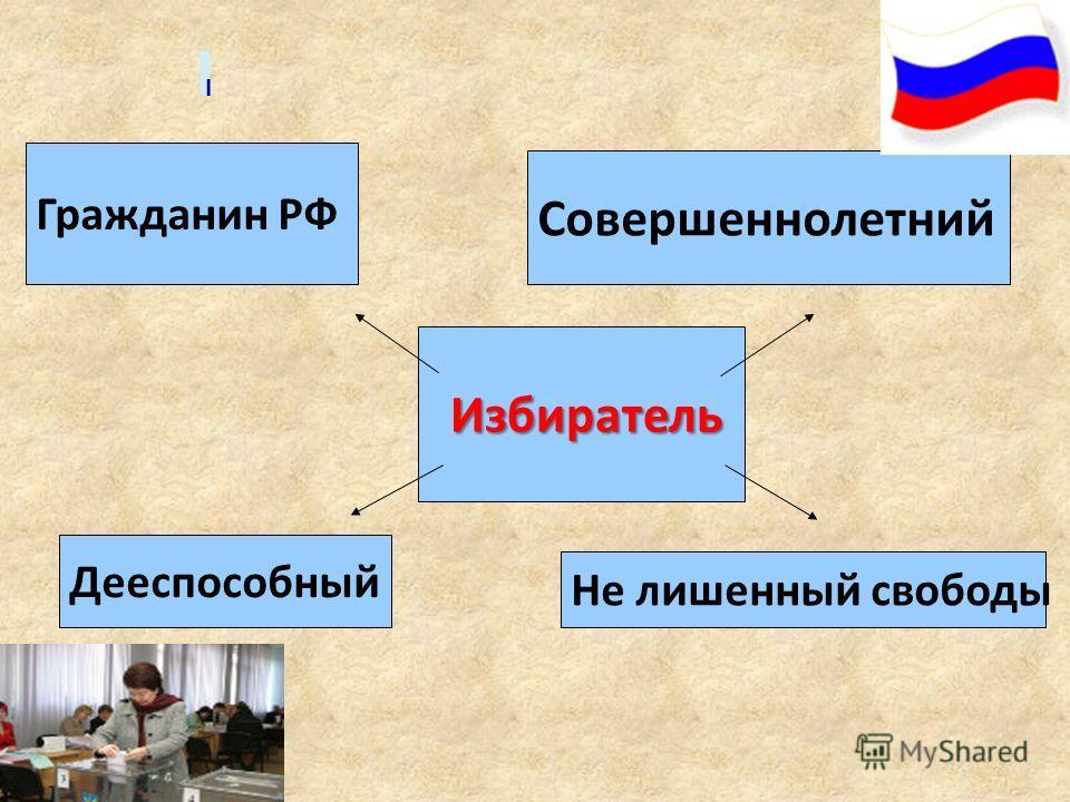 I Избиратель Не лишенный свободы Совершеннолетний Гражданин РФ Дееспособный