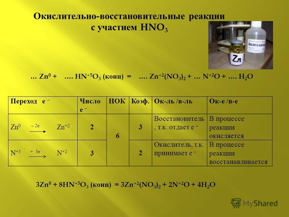 Окислительно-восстановительные реакции с участием HNO 3 Переход е – Число е – НОККоэф.Ок-ль /в-льОк-е /в-е Zn 0 – 2е Zn +2 2 6 3 Восстановитель, т.к. отдает е – В процессе реакции окисляется N +5 + 3е N +2 3 2 Окислитель, т.к. принимает е – В процесс
